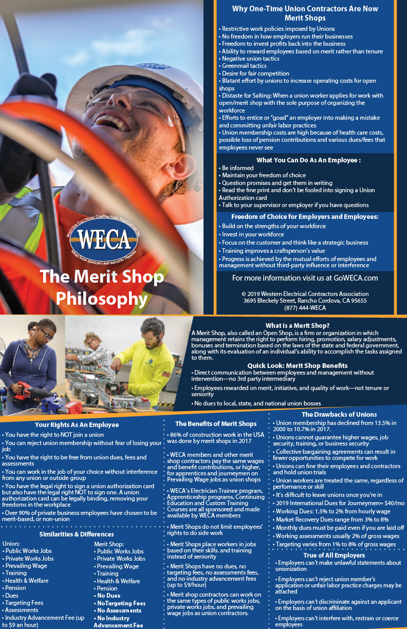 WECA Merit Shop Philosophy